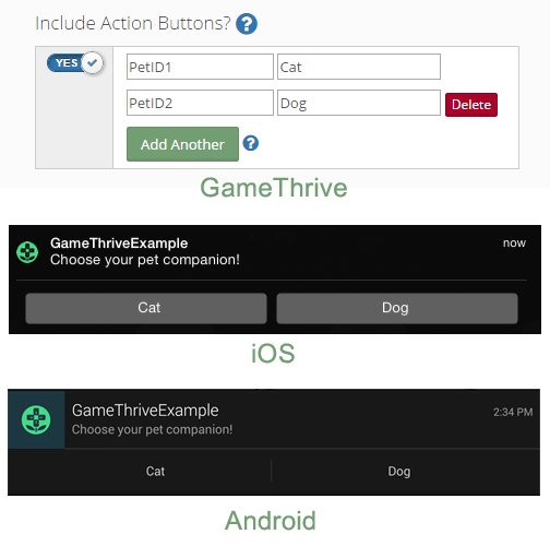 Interactive Notifications with iOS 8 and Android 4 1 and more!
